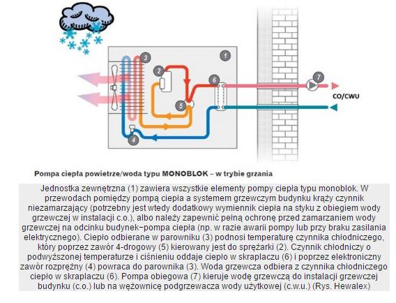 pp-powietrze-woda-typu-monoblock